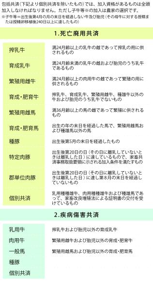 香川では2段階で責任分担